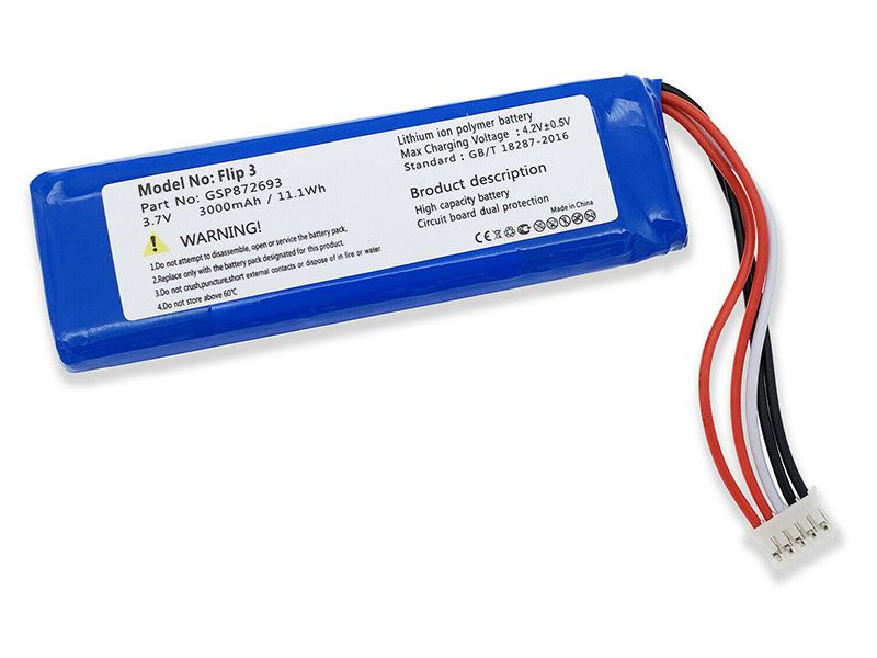 Battery GSP872693